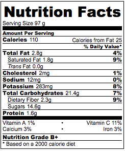 Vegan ice cream Nutrition Facts.